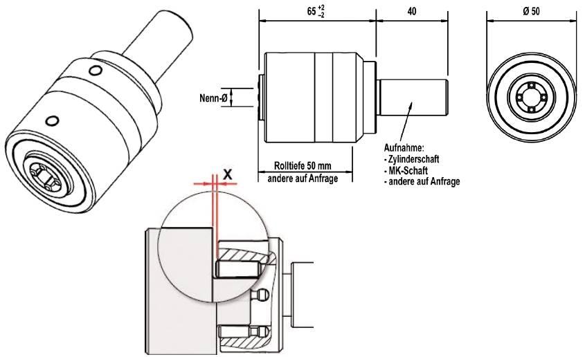 ODローラーバーニングツールの手順、ODローラーバーニングツール処理