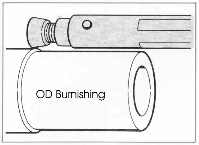 RBT Multi-Oberflächen-Einsatz Rollierwerkzeuge OD Polieren