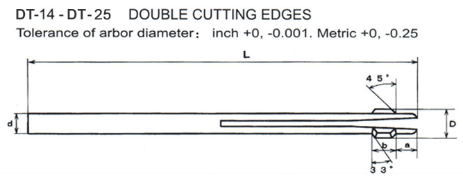 RBT double cutting edges of Chamfering and Deburring Tools